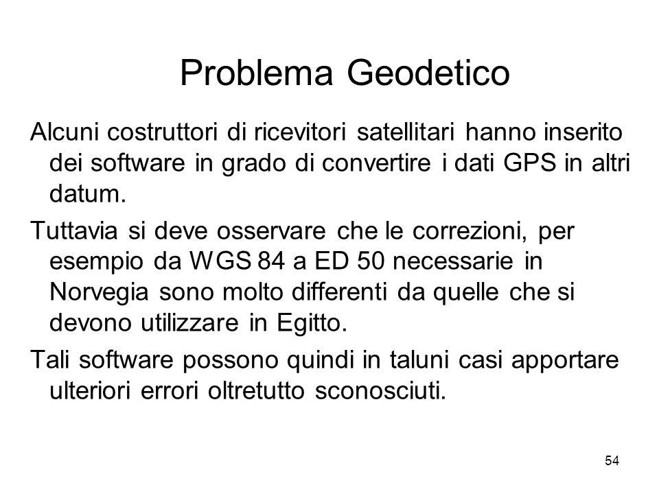 54 Problema Geodetico Alcuni costruttori di ricevitori satellitari hanno inserito dei software in grado di convertire i dati GPS in altri datum. Tutta