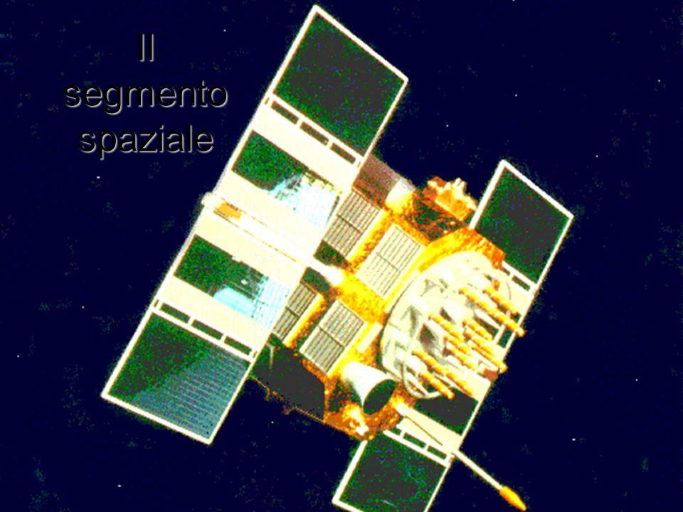 7 Segmento spaziale La parte spaziale del sistema GPS consiste di 24 satelliti (tipo Block II).