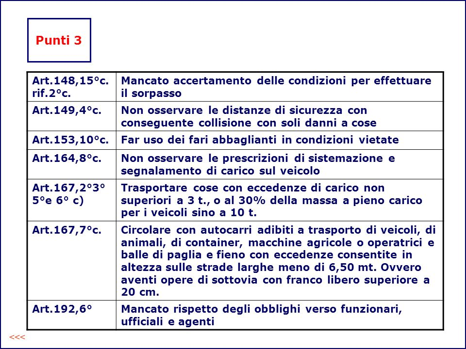 Punti 3 Art.148,15°c. rif.2°c. Mancato accertamento delle condizioni per effettuare il sorpasso Art.149,4°c.Non osservare le distanze di sicurezza con