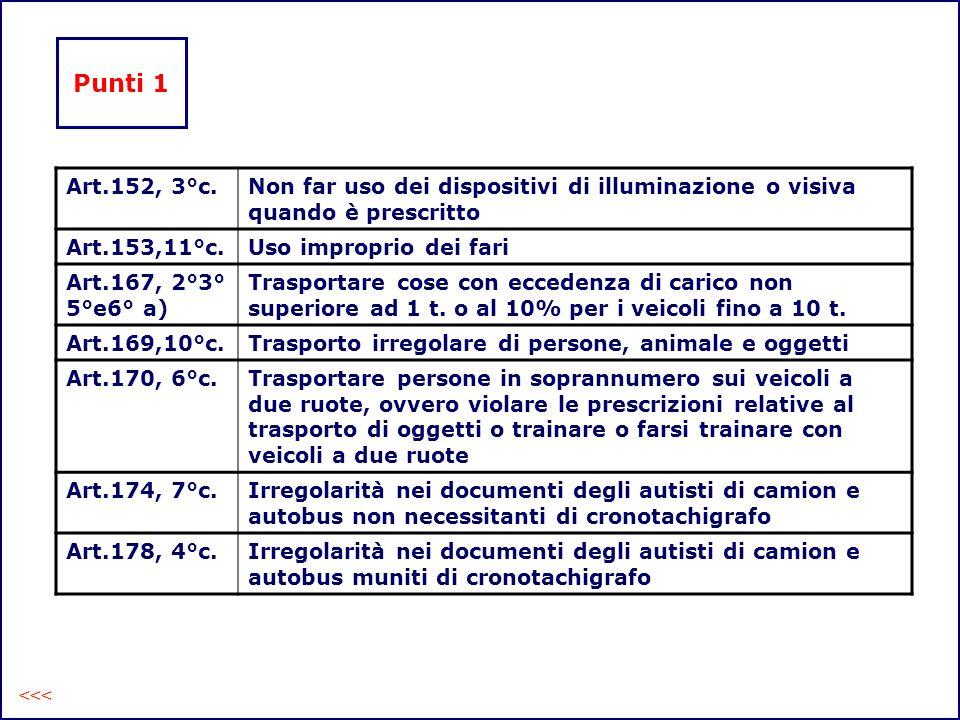 Punti 1 Art.152, 3°c.Non far uso dei dispositivi di illuminazione o visiva quando è prescritto Art.153,11°c.Uso improprio dei fari Art.167, 2°3° 5°e6°