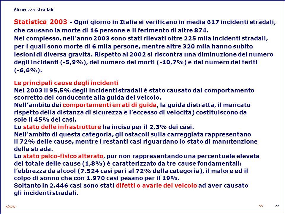 Sicurezza stradale Statistica 2003 - Ogni giorno in Italia si verificano in media 617 incidenti stradali, che causano la morte di 16 persone e il feri