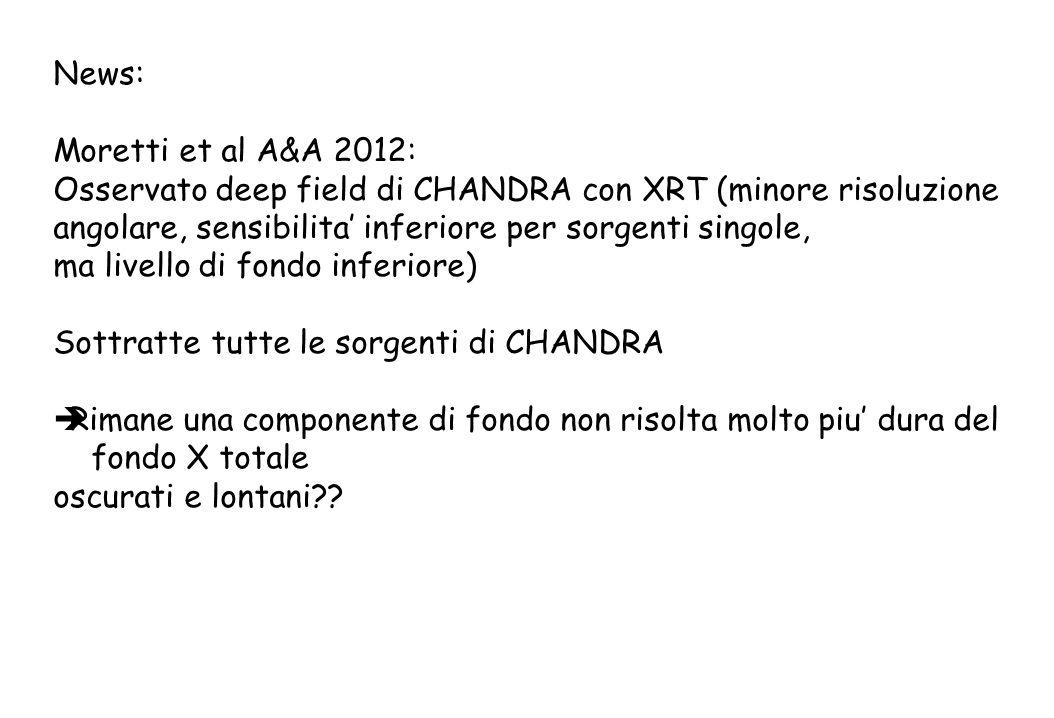 News: Moretti et al A&A 2012: Osservato deep field di CHANDRA con XRT (minore risoluzione angolare, sensibilita inferiore per sorgenti singole, ma liv