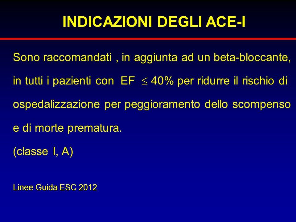 INDICAZIONI DEGLI ACE-I Sono raccomandati, in aggiunta ad un beta-bloccante, in tutti i pazienti con EF 40% per ridurre il rischio di ospedalizzazione