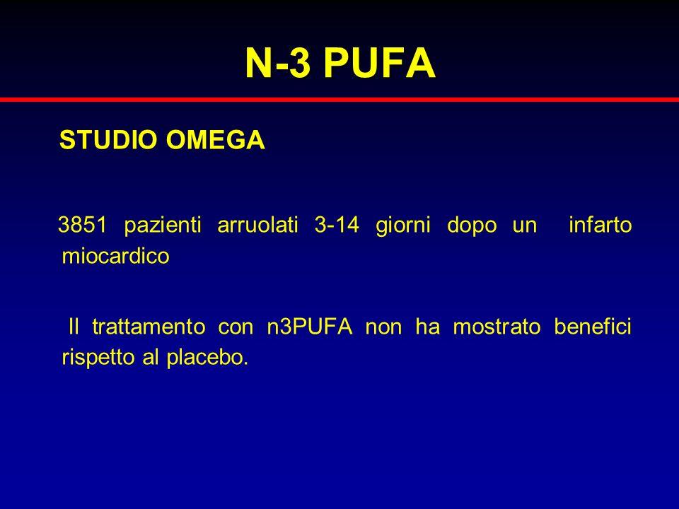 N-3 PUFA STUDIO OMEGA 3851 pazienti arruolati 3-14 giorni dopo un infarto miocardico Il trattamento con n3PUFA non ha mostrato benefici rispetto al pl