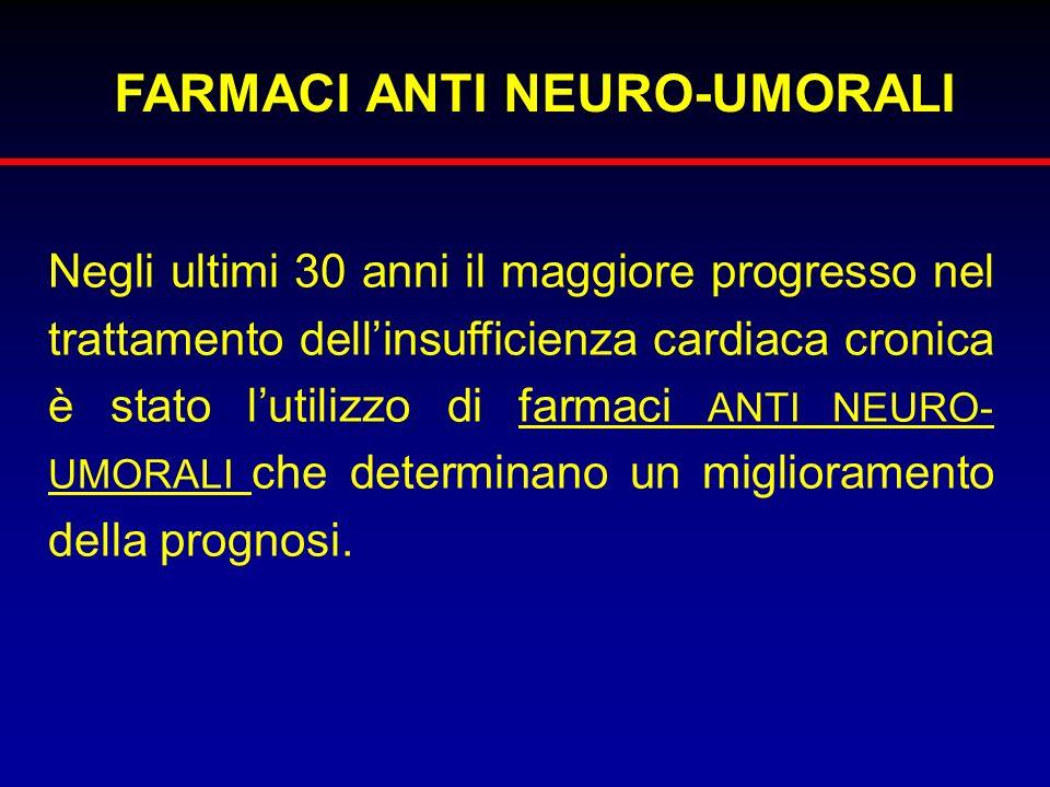 SCOMPENSO CARDIACO MECCANISMI COMPENSATORI SISTEMI NEURO-UMORALI PORTATA CARDIACA E PERFUSIONE TISSUTALE ADEGUATE RIMODELLAMENTO DETERIORAMENTO FUNZIONE CARDIACA PROGRESSIONE SINDROME Volemia Aumento contrattilità Ipertrofia miocardica FC