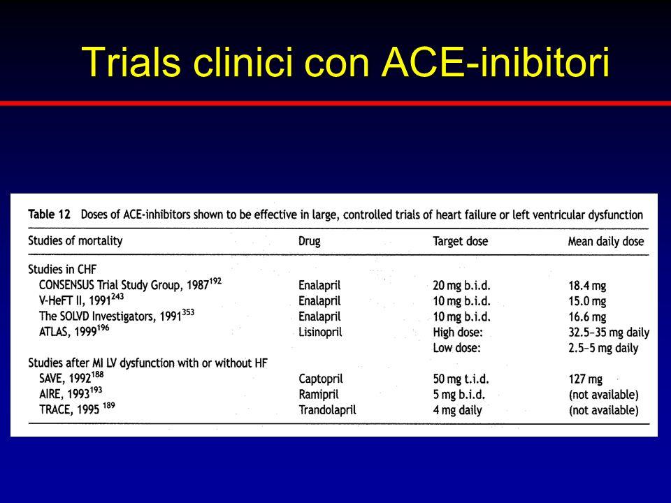 Antitrombotici Nello scompenso cardiaco associato a FA, pregresso evento tromboembolico o trombo ventricolare mobile è indicata la terapia anticoagulante (I, A) In presenza di sottostante coronaropatia sono raccomandati i farmaci antiaggreganti (IIa, B) Nei pazienti con pregresso infarto è raccomandato limpiego di aspirina o anticoagulanti orali (IIa, C) Non vi sono dimostrazioni sicure di un effetto favorevole dellaspirina sulla sopravvivenza dei pazienti con scompenso