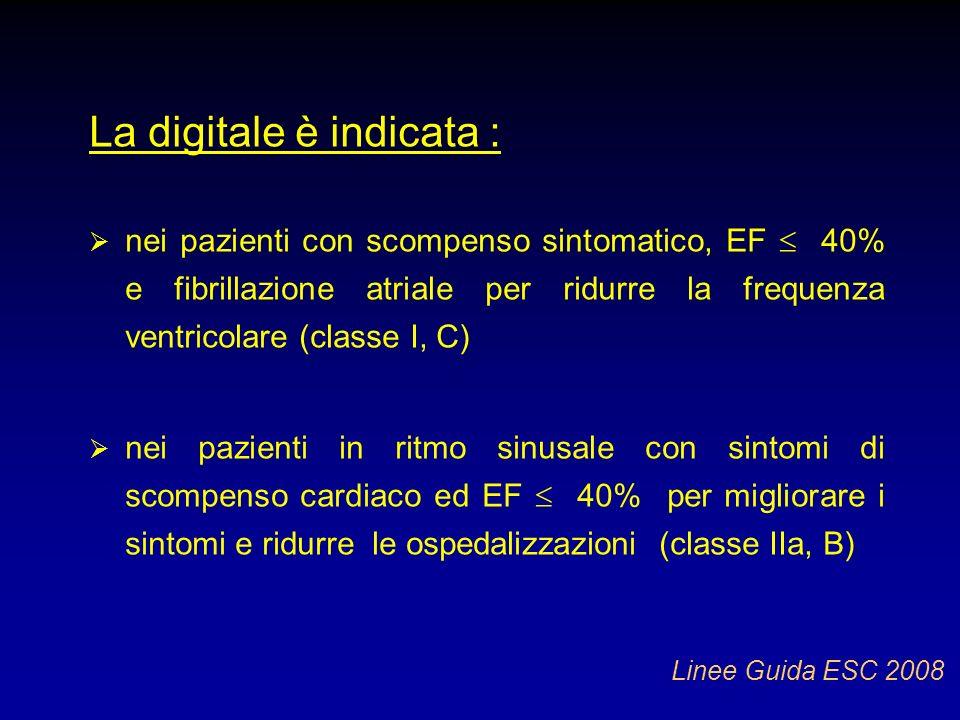 La digitale è indicata : nei pazienti con scompenso sintomatico, EF 40% e fibrillazione atriale per ridurre la frequenza ventricolare (classe I, C) ne