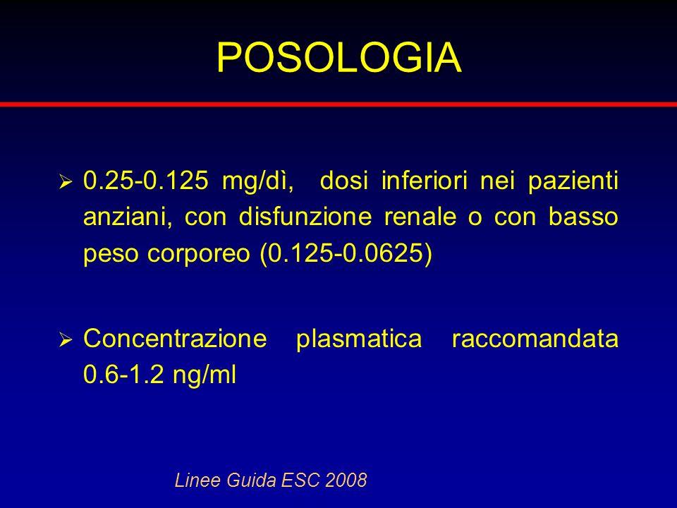 POSOLOGIA 0.25-0.125 mg/dì, dosi inferiori nei pazienti anziani, con disfunzione renale o con basso peso corporeo (0.125-0.0625) Concentrazione plasma