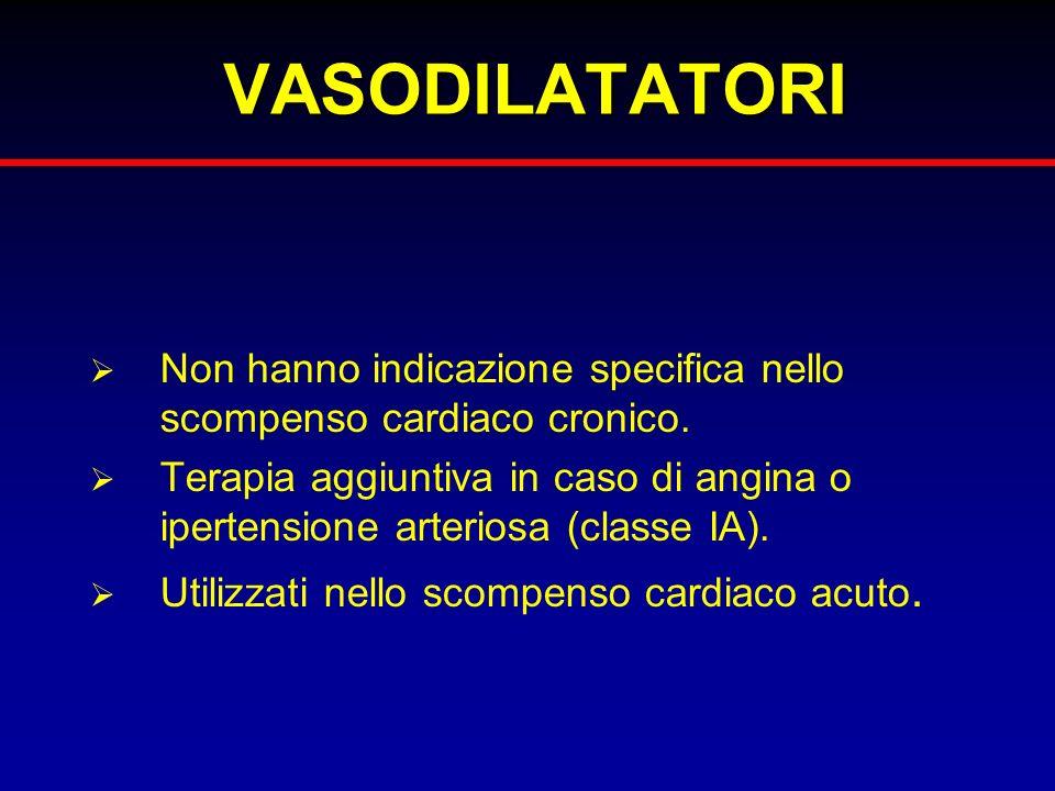 VASODILATATORI Non hanno indicazione specifica nello scompenso cardiaco cronico. Terapia aggiuntiva in caso di angina o ipertensione arteriosa (classe
