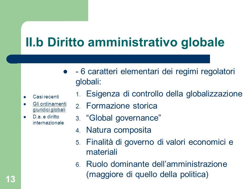 13 II.b Diritto amministrativo globale Casi recenti Gli ordinamenti giuridici globali D.a. e diritto internazionale - 6 caratteri elementari dei regim