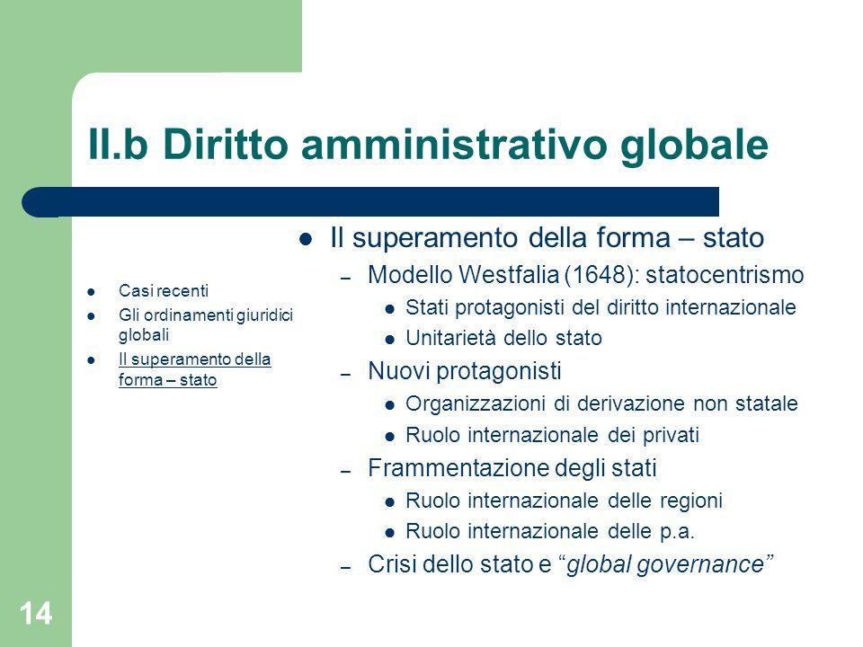 14 II.b Diritto amministrativo globale Casi recenti Gli ordinamenti giuridici globali Il superamento della forma – stato – Modello Westfalia (1648): s