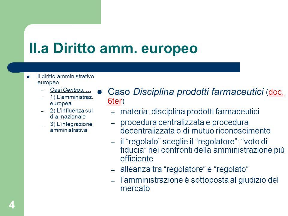 4 II.a Diritto amm. europeo Il diritto amministrativo europeo – Casi Centros, … – 1) Lamministraz. europea – 2) Linfluenza sul d.a. nazionale – 3) Lin