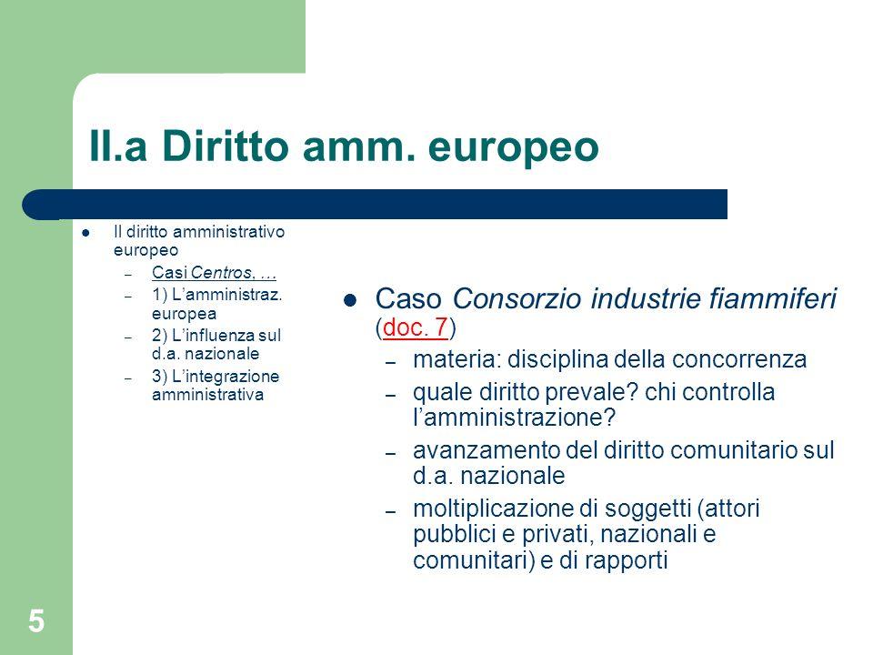 5 II.a Diritto amm. europeo Il diritto amministrativo europeo – Casi Centros, … – 1) Lamministraz. europea – 2) Linfluenza sul d.a. nazionale – 3) Lin