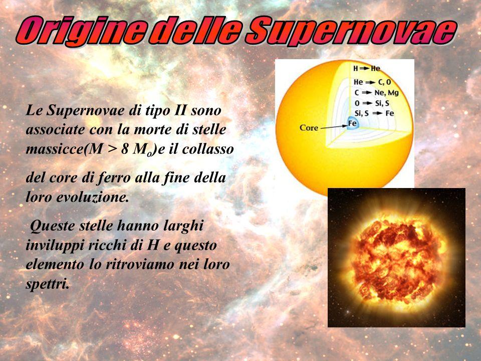Le Supernovae di tipo II sono associate con la morte di stelle massicce(M > 8 M o )e il collasso del core di ferro alla fine della loro evoluzione.