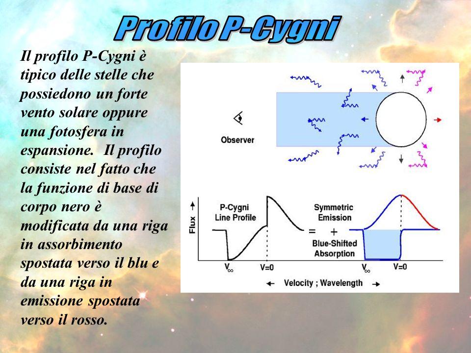 Il profilo P-Cygni è tipico delle stelle che possiedono un forte vento solare oppure una fotosfera in espansione.