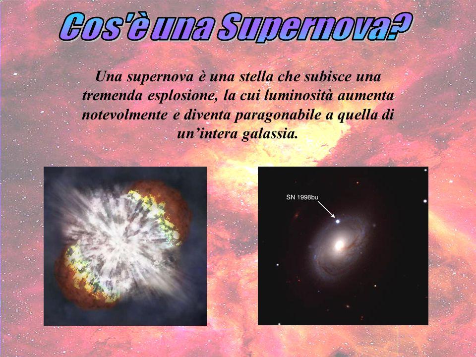 Per elaborare i dati abbiamo utilizzato il programma IRAF in modo da correggere gli errori nelle misurazioni derivanti dalla radiazione di fondo del cielo o da disomogeneità del CCD In questo modo si riescono a trasformare i dati grezzi in dati scientifici utilizzabili per fare eseguire misurazioni e fare delle ipotesi sulla supernova.