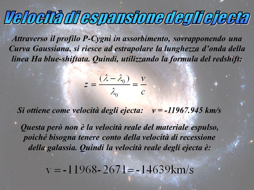Attraverso il profilo P-Cygni in assorbimento, sovrapponendo una Curva Gaussiana, si riesce ad estrapolare la lunghezza donda della linea Ha blue-shiftata.