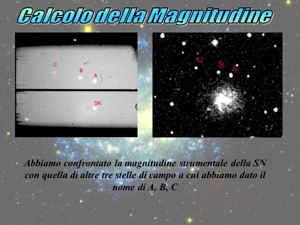 Abbiamo confrontato la magnitudine strumentale della SN con quella di altre tre stelle di campo a cui abbiamo dato il nome di A, B, C