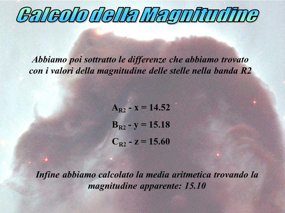 Abbiamo poi sottratto le differenze che abbiamo trovato con i valori della magnitudine delle stelle nella banda R2 A R2 - x = 14.52 B R2 - y = 15.18 C R2 - z = 15.60 Infine abbiamo calcolato la media aritmetica trovando la magnitudine apparente: 15.10