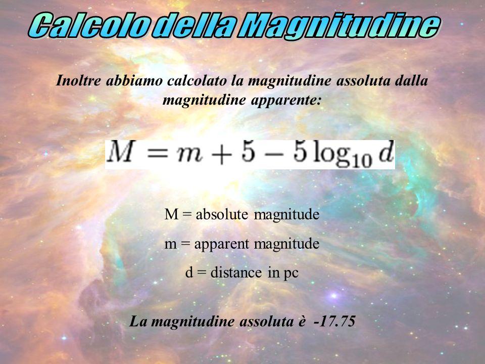Inoltre abbiamo calcolato la magnitudine assoluta dalla magnitudine apparente: M = absolute magnitude m = apparent magnitude d = distance in pc La magnitudine assoluta è -17.75