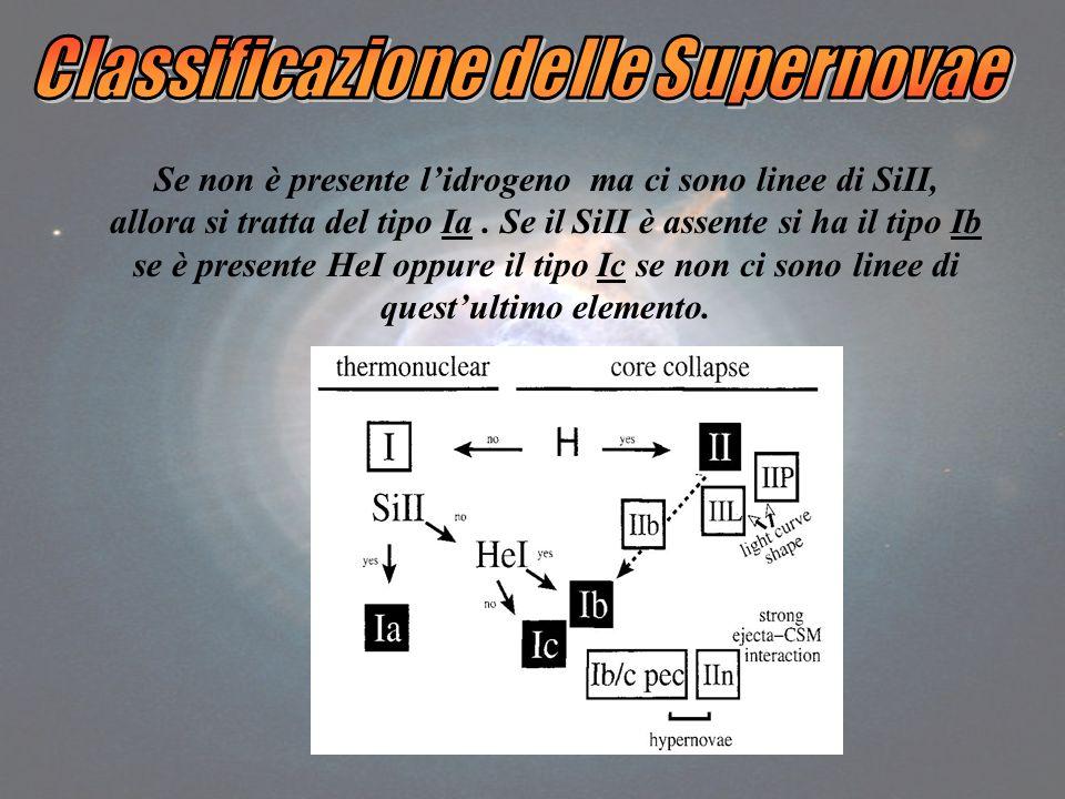 Se non è presente lidrogeno ma ci sono linee di SiII, allora si tratta del tipo Ia.