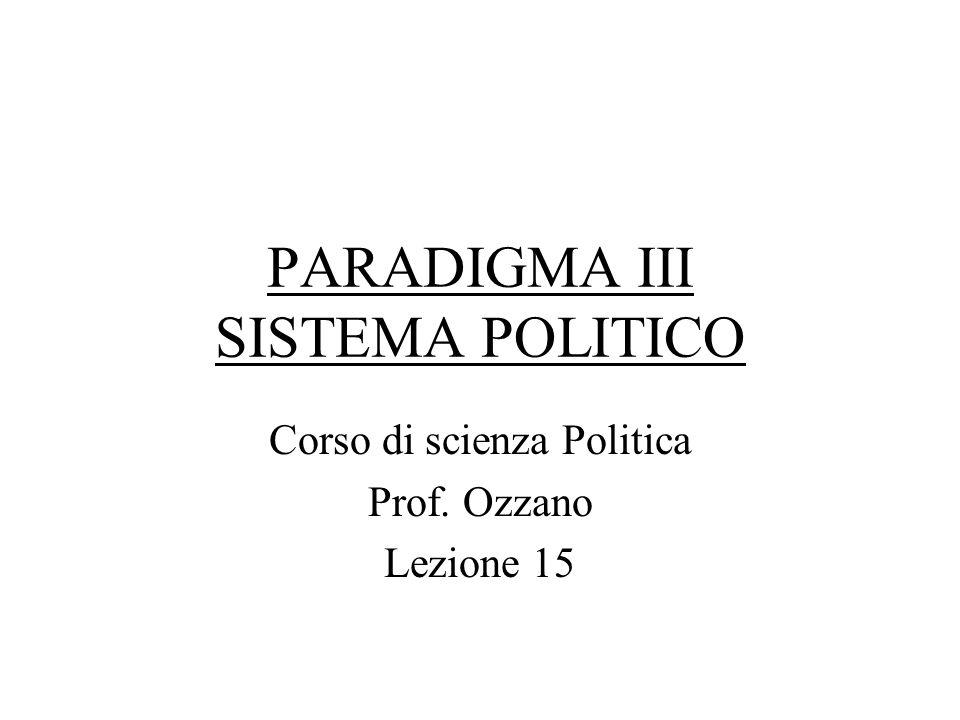 PARADIGMA III SISTEMA POLITICO Corso di scienza Politica Prof. Ozzano Lezione 15
