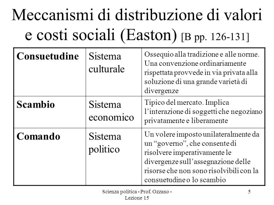 Scienza politica - Prof. Ozzano - Lezione 15 6 Il processo politico [B p. 133]
