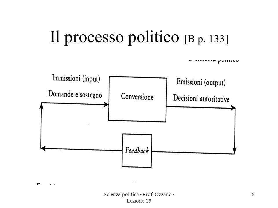 Scienza politica - Prof.Ozzano - Lezione 15 7 Il processo politico (II) [B p.