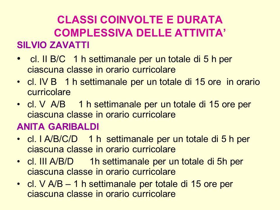 CLASSI COINVOLTE E DURATA COMPLESSIVA DELLE ATTIVITA SILVIO ZAVATTI cl. II B/C 1 h settimanale per un totale di 5 h per ciascuna classe in orario curr