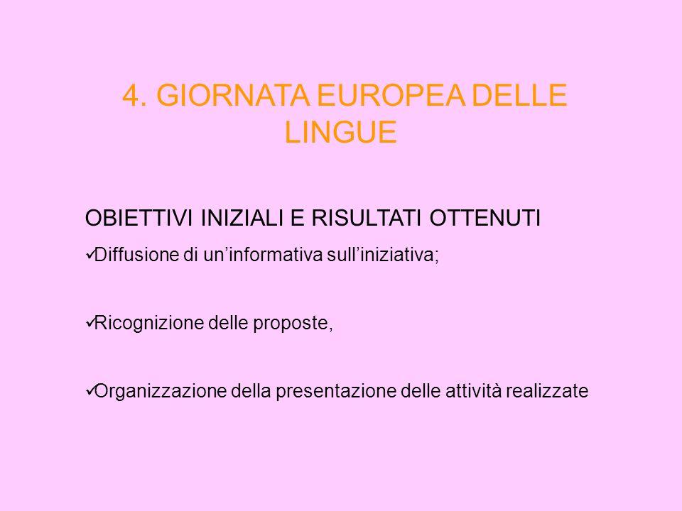 4. GIORNATA EUROPEA DELLE LINGUE OBIETTIVI INIZIALI E RISULTATI OTTENUTI Diffusione di uninformativa sulliniziativa; Ricognizione delle proposte, Orga
