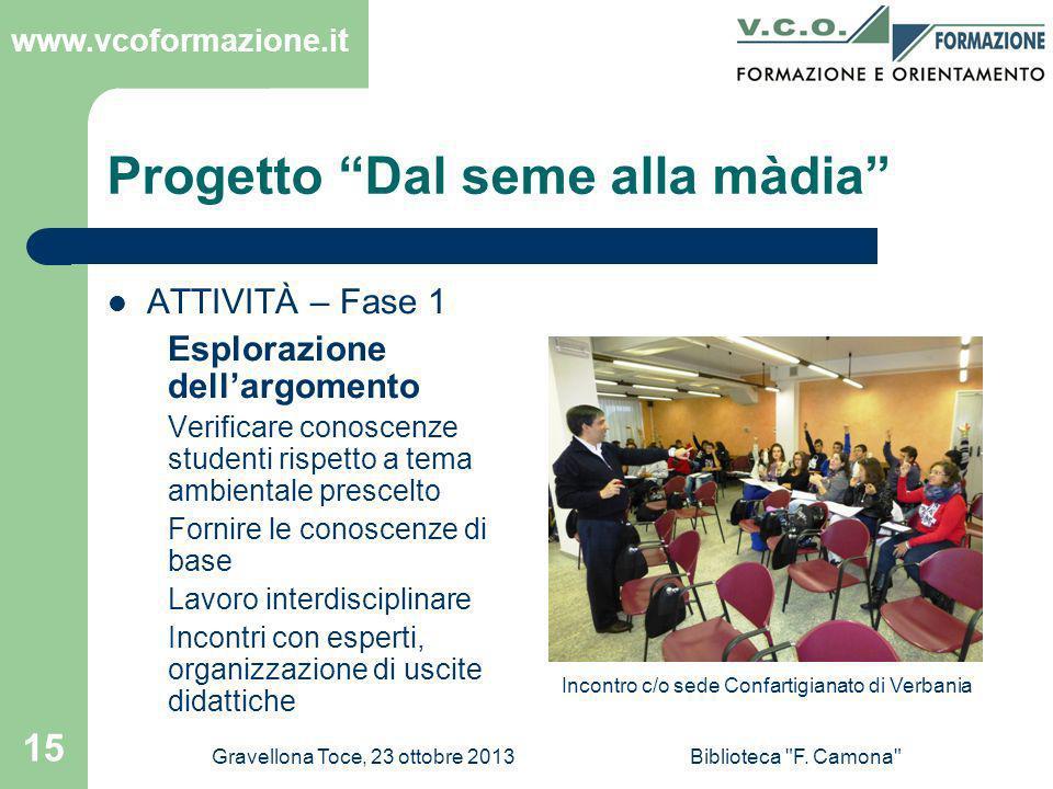 www.vcoformazione.it Gravellona Toce, 23 ottobre 2013Biblioteca