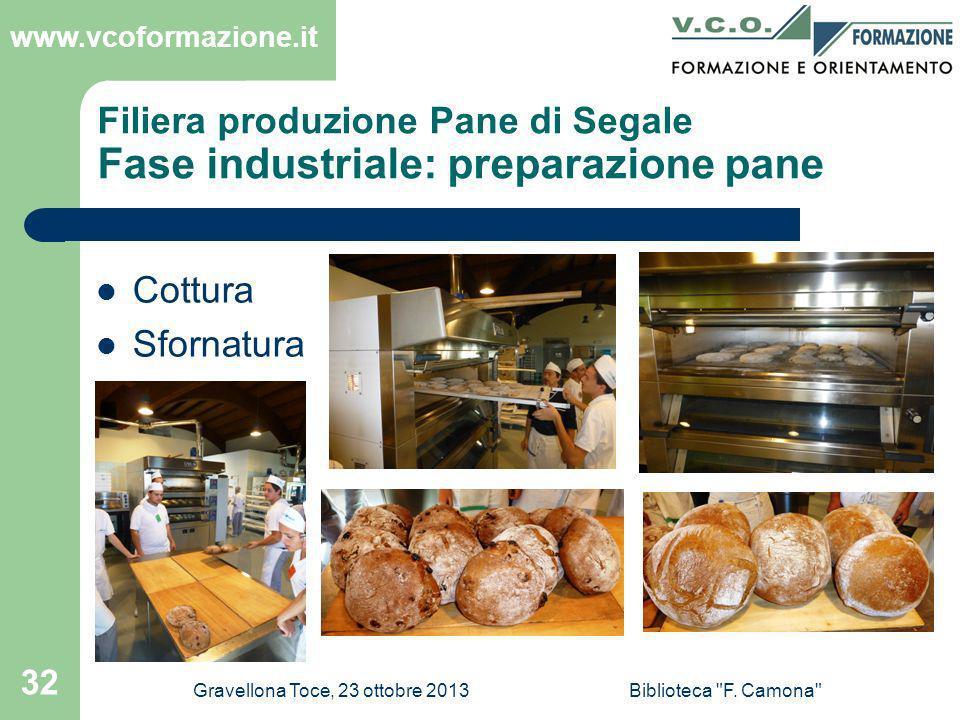 www.vcoformazione.it Gravellona Toce, 23 ottobre 2013Biblioteca F.