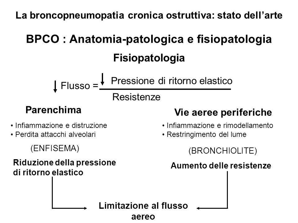 BPCO : Anatomia-patologica e fisiopatologia Fisiopatologia Pressione di ritorno elastico Flusso = Limitazione al flusso aereo Riduzione della pression