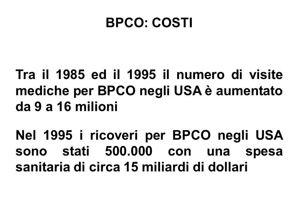 BPCO: COSTI Tra il 1985 ed il 1995 il numero di visite mediche per BPCO negli USA è aumentato da 9 a 16 milioni Nel 1995 i ricoveri per BPCO negli USA