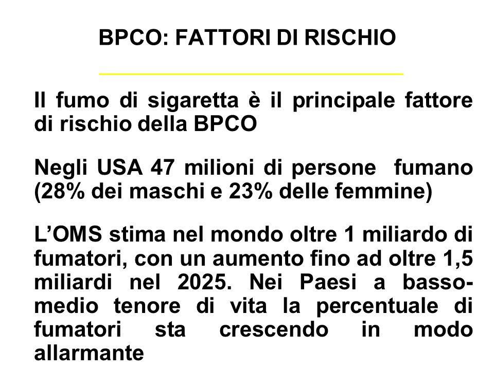BPCO: FATTORI DI RISCHIO Il fumo di sigaretta è il principale fattore di rischio della BPCO Negli USA 47 milioni di persone fumano (28% dei maschi e 23% delle femmine) LOMS stima nel mondo oltre 1 miliardo di fumatori, con un aumento fino ad oltre 1,5 miliardi nel 2025.