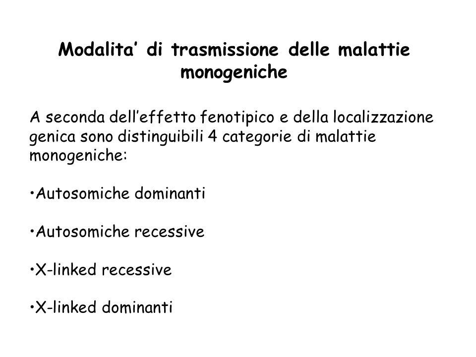 Modalita di trasmissione delle malattie monogeniche A seconda delleffetto fenotipico e della localizzazione genica sono distinguibili 4 categorie di m