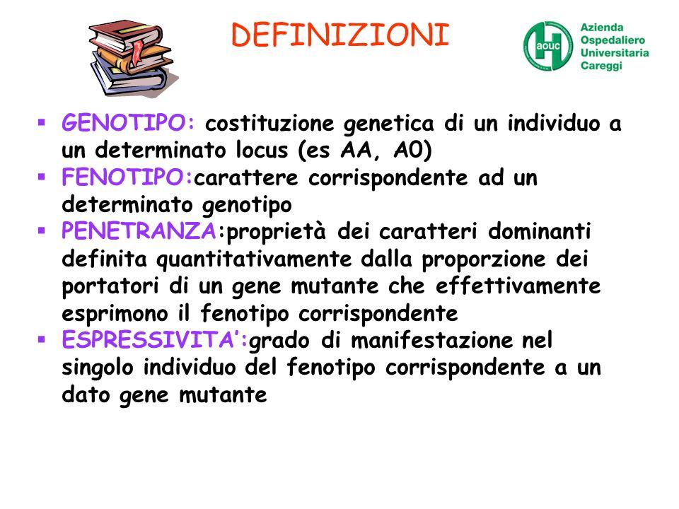 DEFINIZIONI GENOTIPO: costituzione genetica di un individuo a un determinato locus (es AA, A0) FENOTIPO:carattere corrispondente ad un determinato gen