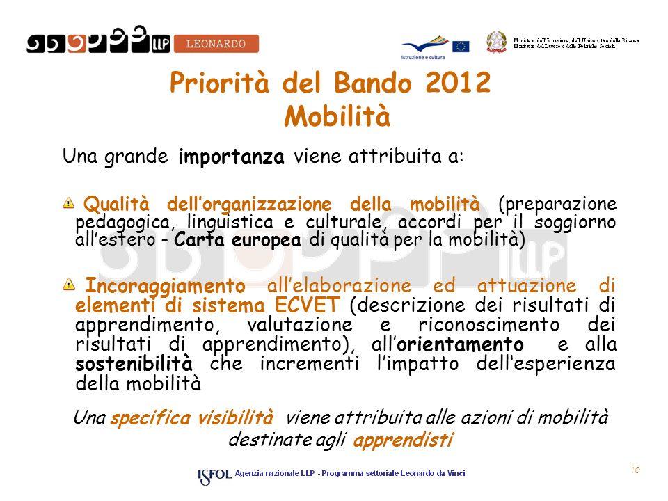 10 Priorità del Bando 2012 Mobilità Una grande importanza viene attribuita a: Qualità dellorganizzazione della mobilità (preparazione pedagogica, ling