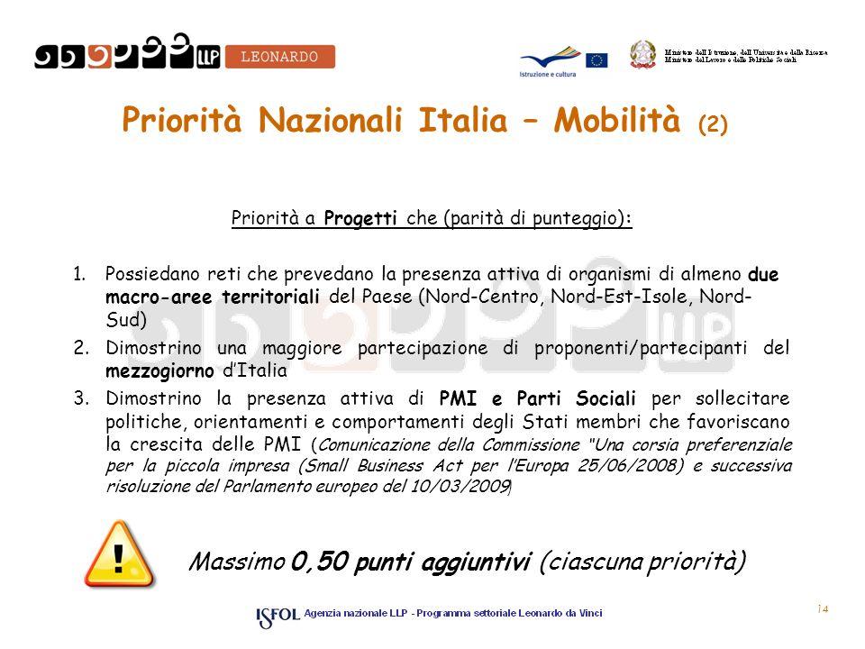Priorità Nazionali Italia – Mobilità (2) Priorità a Progetti che (parità di punteggio): 1.Possiedano reti che prevedano la presenza attiva di organismi di almeno due macro-aree territoriali del Paese (Nord-Centro, Nord-Est-Isole, Nord- Sud) 2.Dimostrino una maggiore partecipazione di proponenti/partecipanti del mezzogiorno dItalia 3.Dimostrino la presenza attiva di PMI e Parti Sociali per sollecitare politiche, orientamenti e comportamenti degli Stati membri che favoriscano la crescita delle PMI (Comunicazione della Commissione Una corsia preferenziale per la piccola impresa (Small Business Act per lEuropa 25/06/2008) e successiva risoluzione del Parlamento europeo del 10/03/2009 ) Massimo 0,50 punti aggiuntivi (ciascuna priorità) 14