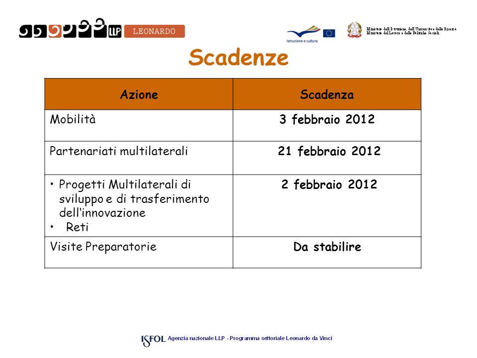 Scadenze AzioneScadenza Mobilità3 febbraio 2012 Partenariati multilaterali 21 febbraio 2012 Progetti Multilaterali di sviluppo e di trasferimento dell