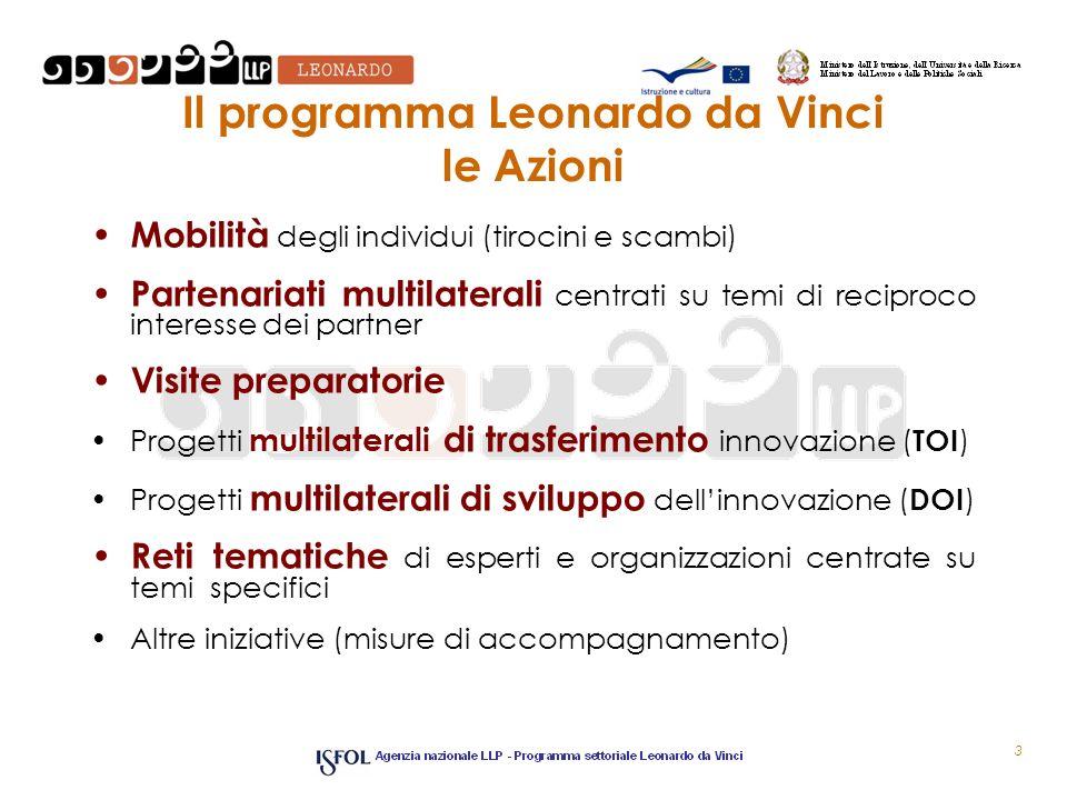 3 Il programma Leonardo da Vinci le Azioni Mobilità degli individui (tirocini e scambi) Partenariati multilaterali centrati su temi di reciproco inter