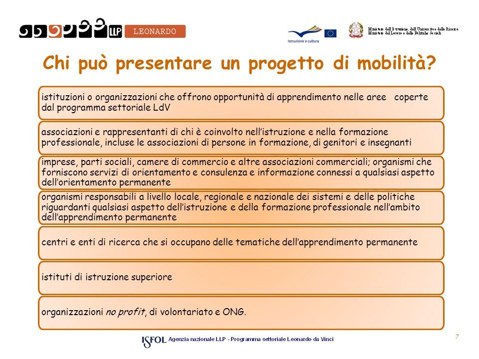 Chi può presentare un progetto di mobilità.