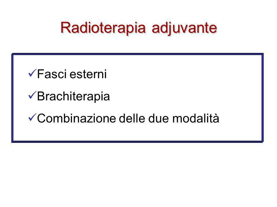 Radioterapia adjuvante Fasci esterni Brachiterapia Combinazione delle due modalità