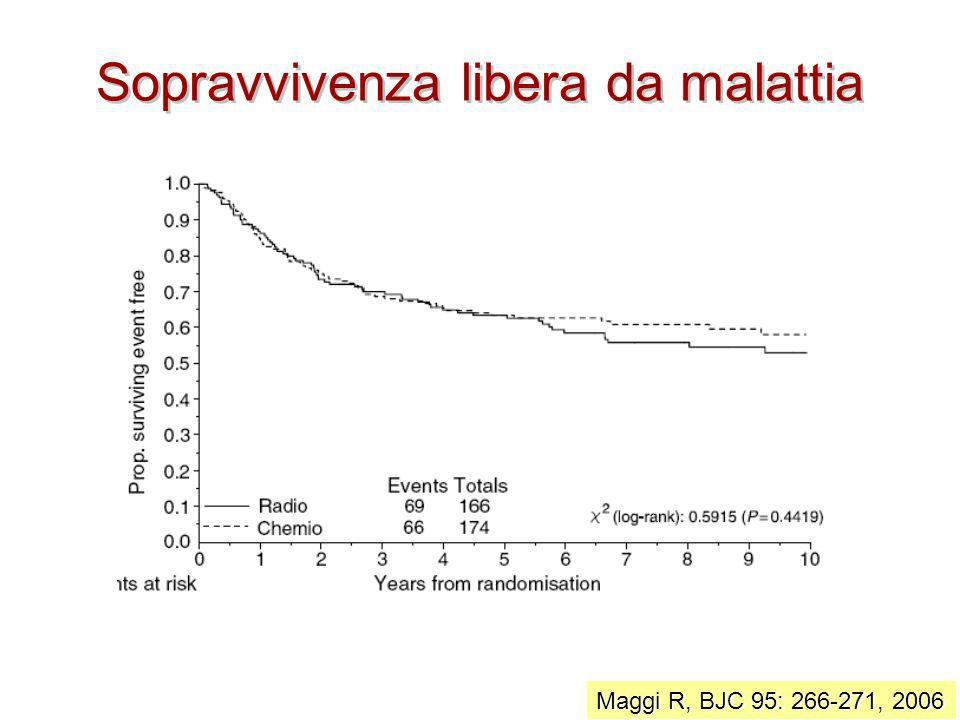 Sopravvivenza libera da malattia Maggi R, BJC 95: 266-271, 2006