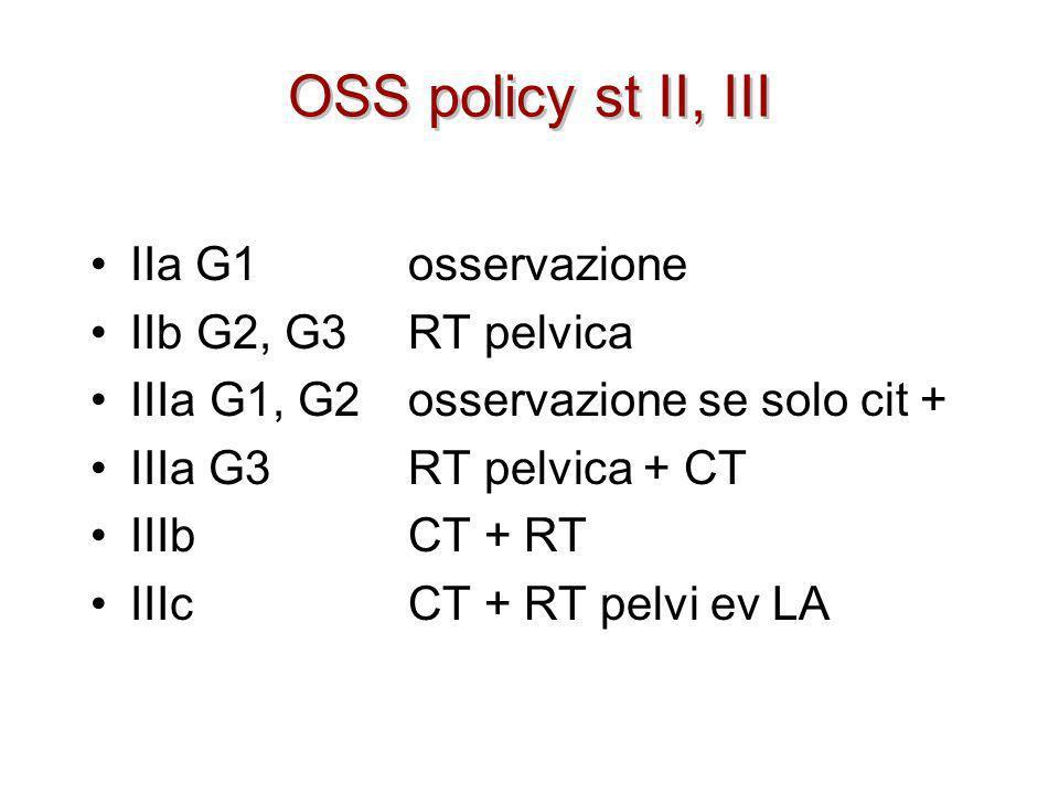OSS policy st II, III IIa G1osservazione IIbG2, G3RT pelvica IIIa G1, G2osservazione se solo cit + IIIa G3RT pelvica + CT IIIbCT + RT IIIcCT + RT pelv