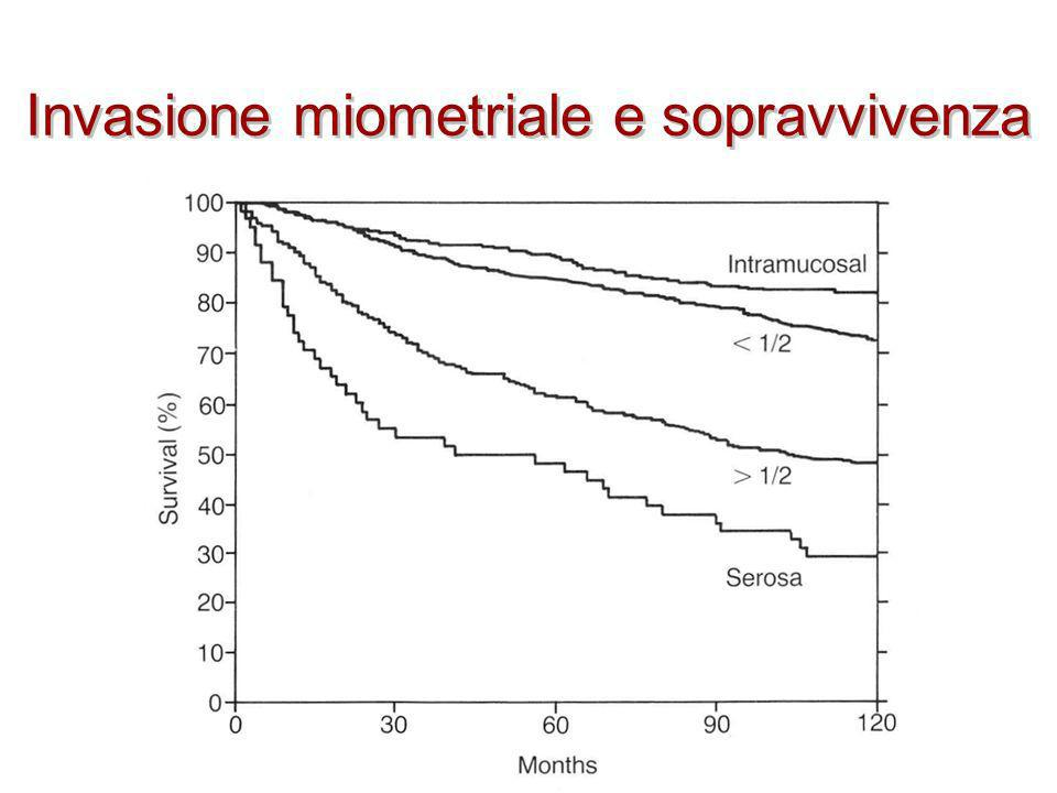 Metanalisi su overall survival 0.2 % difference in 5-year OS (87.8% in EBRT and 88% in no EBRT) 95% CI of difference = -2.0% to 3.0% J Orton.