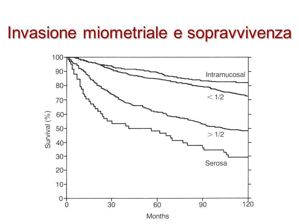 Il problema linfonodale