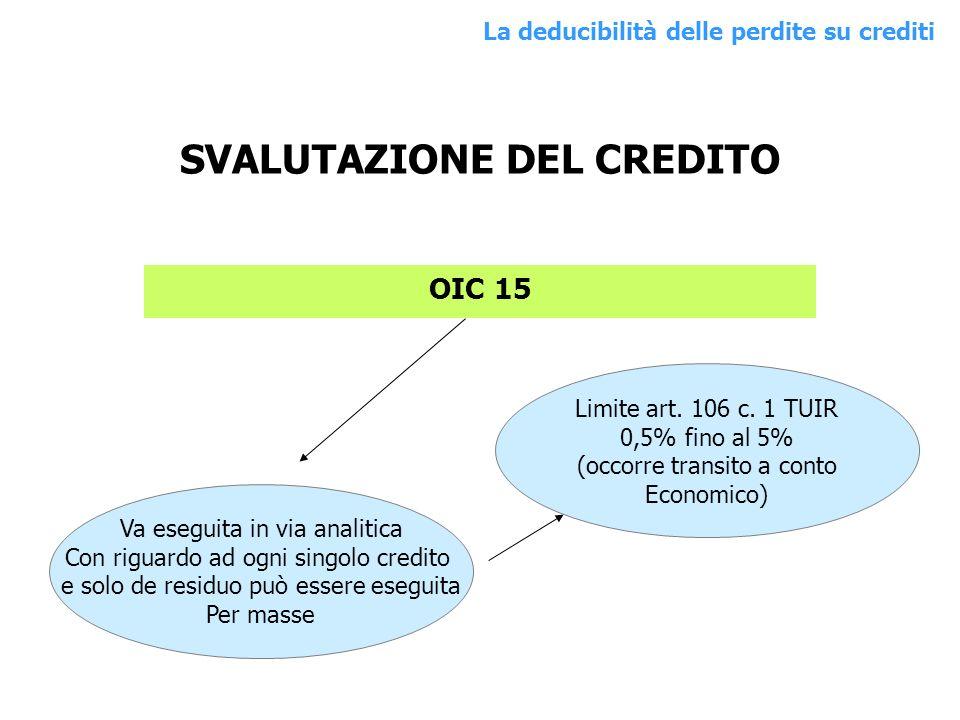 SVALUTAZIONE DEL CREDITO OIC 15 Va eseguita in via analitica Con riguardo ad ogni singolo credito e solo de residuo può essere eseguita Per masse Limi