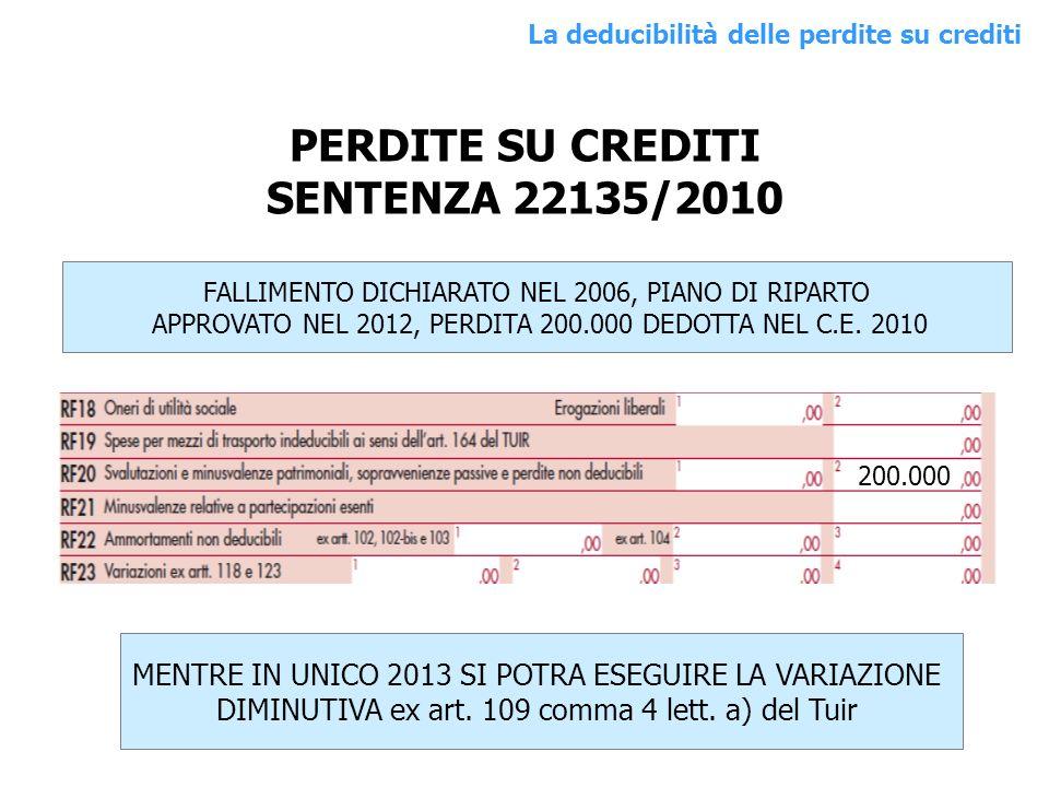 PERDITE SU CREDITI SENTENZA 22135/2010 FALLIMENTO DICHIARATO NEL 2006, PIANO DI RIPARTO APPROVATO NEL 2012, PERDITA 200.000 DEDOTTA NEL C.E. 2010 200.