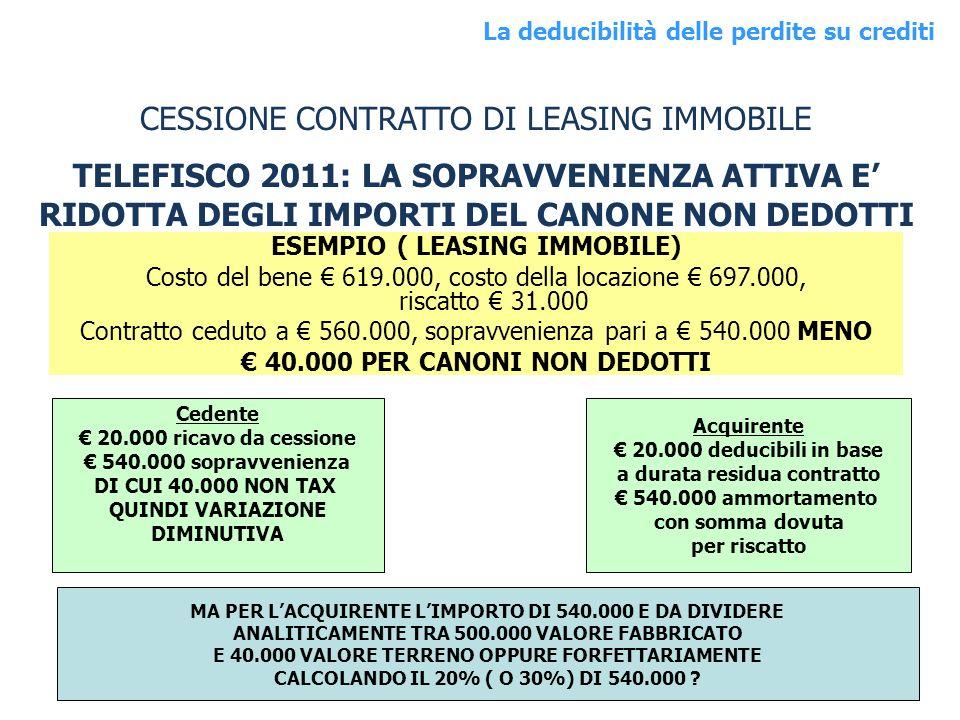 CESSIONE CONTRATTO DI LEASING IMMOBILE TELEFISCO 2011: LA SOPRAVVENIENZA ATTIVA E RIDOTTA DEGLI IMPORTI DEL CANONE NON DEDOTTI ESEMPIO ( LEASING IMMOB